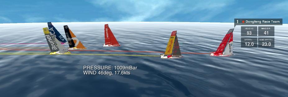 3D volvo ocean race