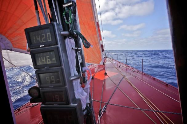 Navigační přístroje pro Volvo Race
