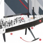 volvo_ocean_race_news